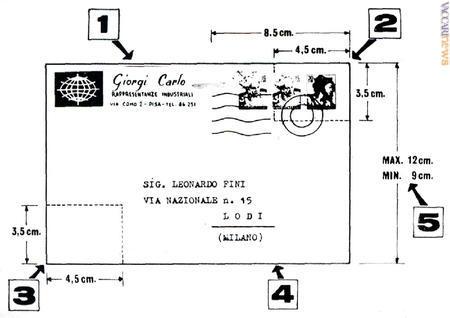 Groupon Vancouver velocità datazione